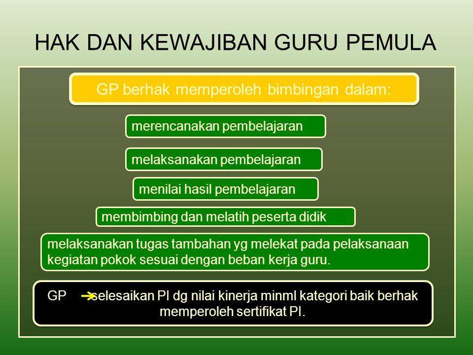 GP berhak memperoleh bimbingan dalam: