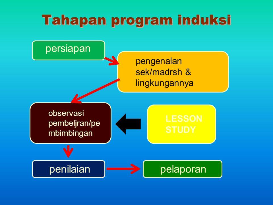 Tahapan program induksi