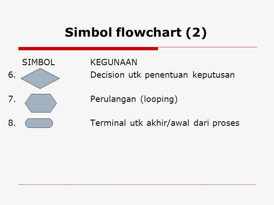 Simbol flowchart (2) SIMBOL KEGUNAAN