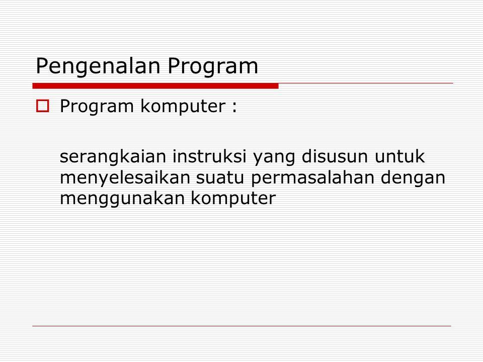 Pengenalan Program Program komputer :