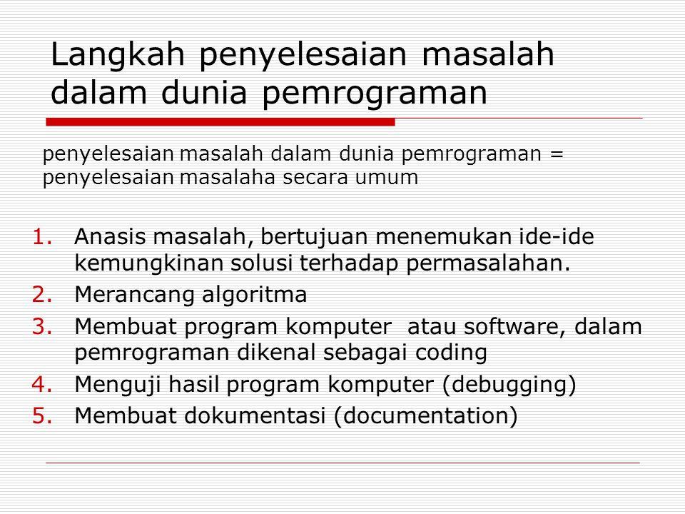 Langkah penyelesaian masalah dalam dunia pemrograman