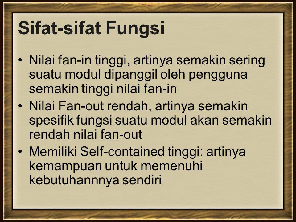 Sifat-sifat Fungsi Nilai fan-in tinggi, artinya semakin sering suatu modul dipanggil oleh pengguna semakin tinggi nilai fan-in.