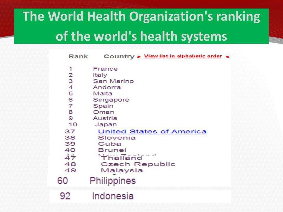 The World Health Organization s ranking of the world s health systems