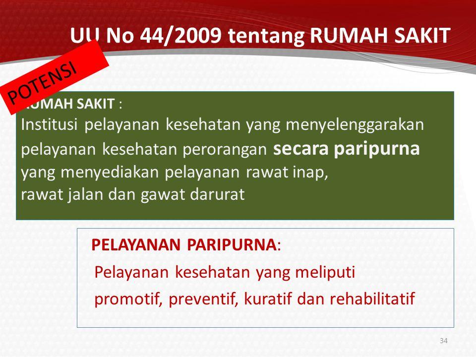 UU No 44/2009 tentang RUMAH SAKIT