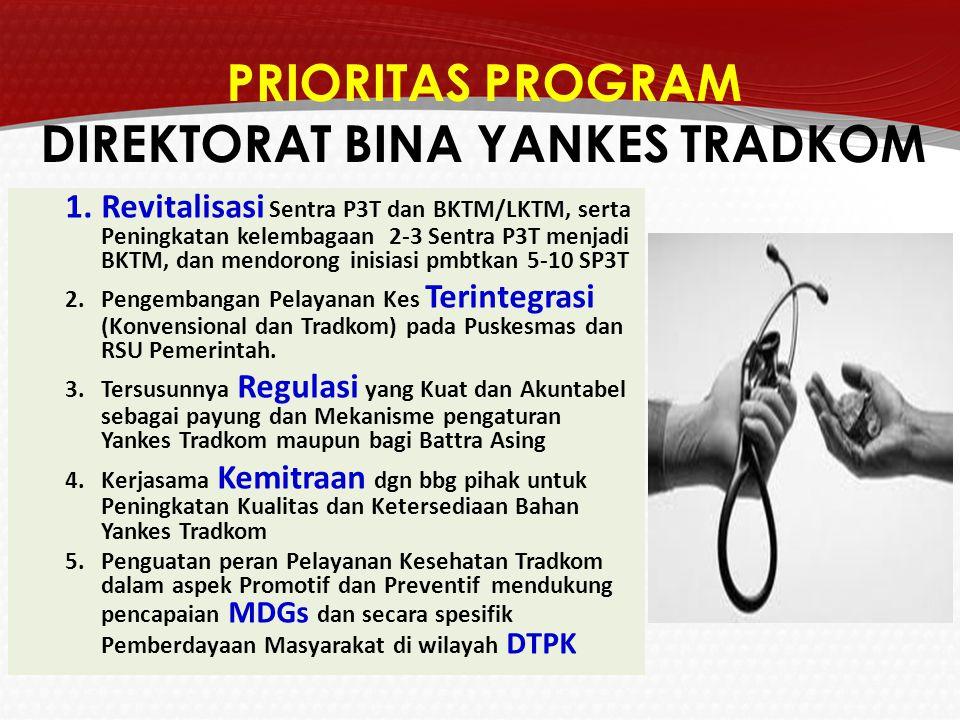 PRIORITAS PROGRAM DIREKTORAT BINA YANKES TRADKOM