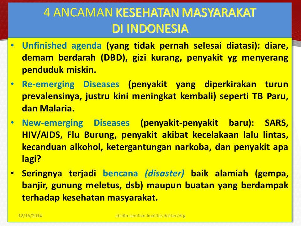 4 ANCAMAN KESEHATAN MASYARAKAT DI INDONESIA