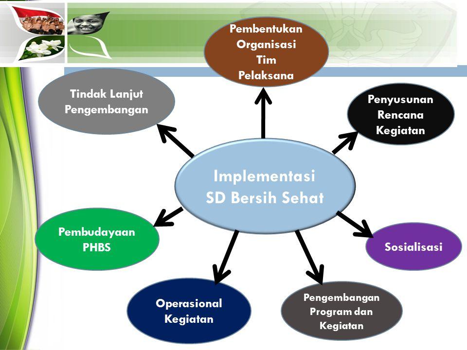 Implementasi SD Bersih Sehat