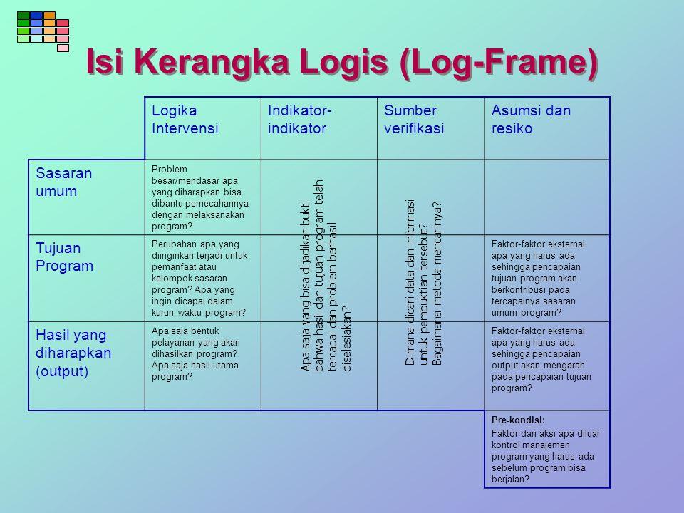 Isi Kerangka Logis (Log-Frame)