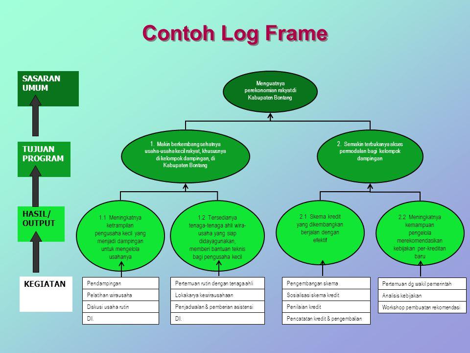 Contoh Log Frame SASARAN UMUM TUJUAN PROGRAM HASIL/ OUTPUT KEGIATAN