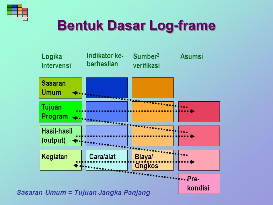 Bentuk Dasar Log-frame