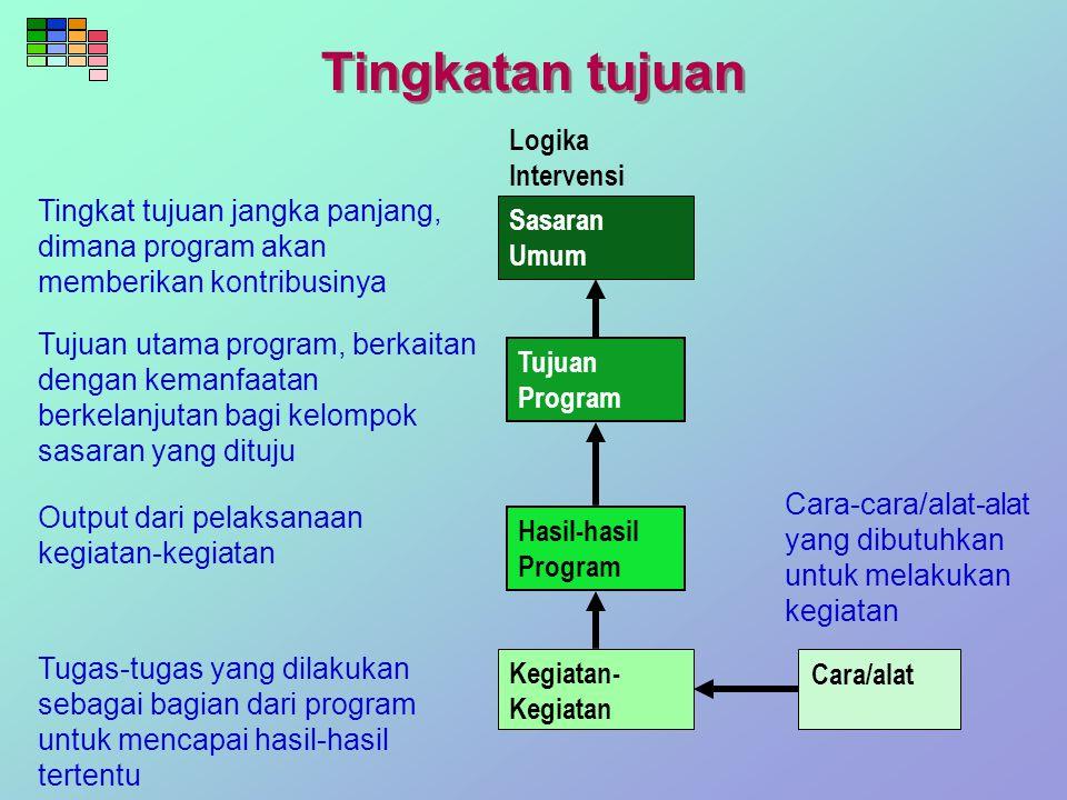 Tingkatan tujuan Logika Intervensi. Tingkat tujuan jangka panjang, dimana program akan memberikan kontribusinya.