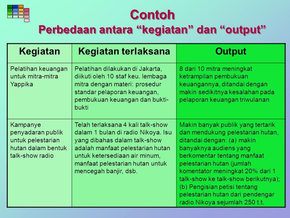 Contoh Perbedaan antara kegiatan dan output