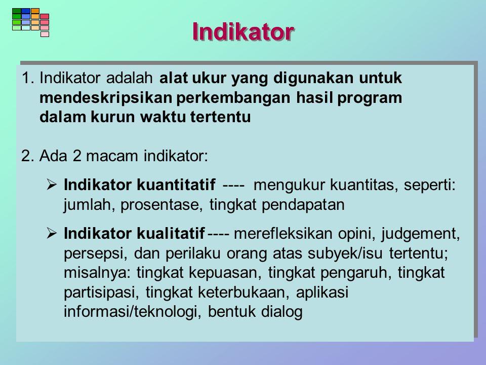 Indikator 1. Indikator adalah alat ukur yang digunakan untuk