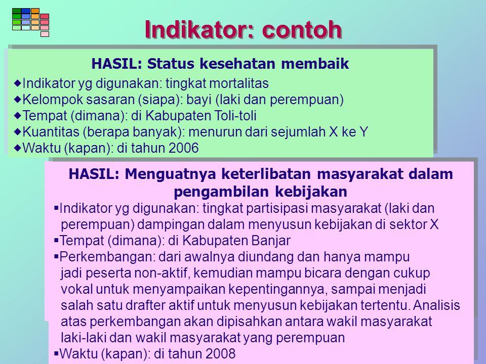 Indikator: contoh HASIL: Status kesehatan membaik