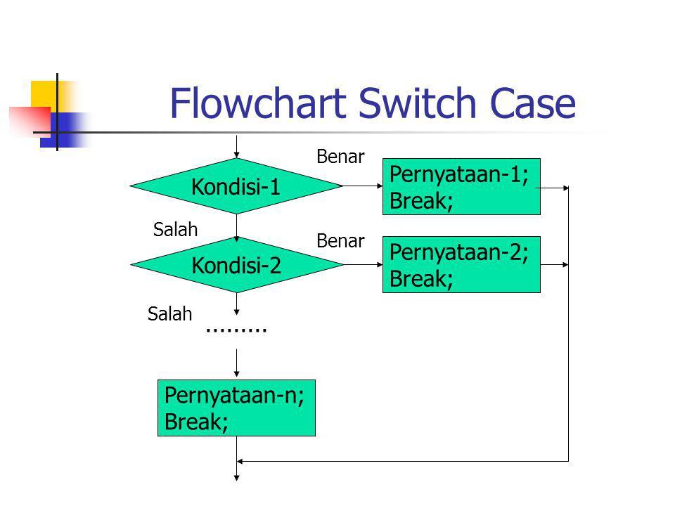 Flowchart Switch Case Pernyataan-1; Kondisi-1 Break; Pernyataan-2;