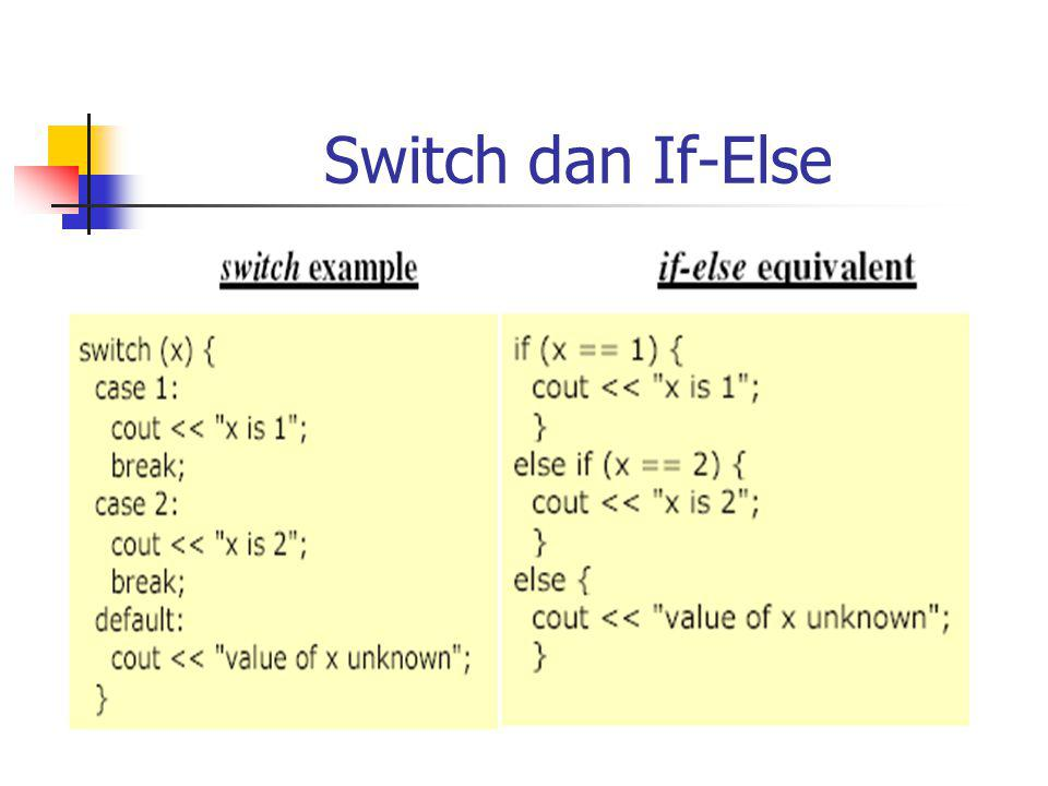 Switch dan If-Else