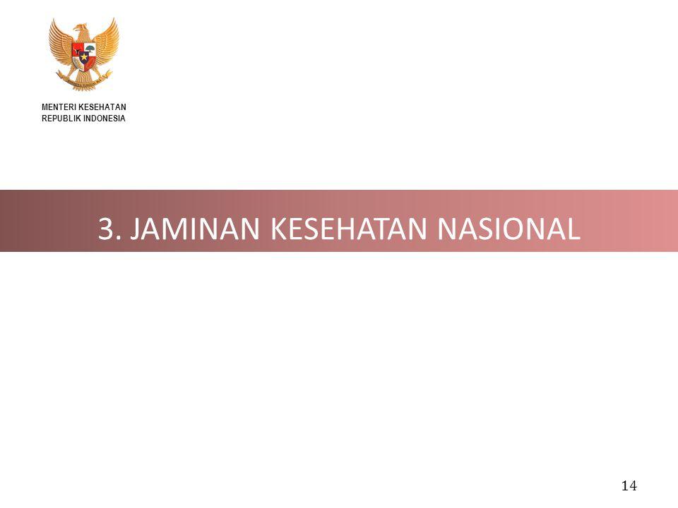 3. JAMINAN KESEHATAN NASIONAL