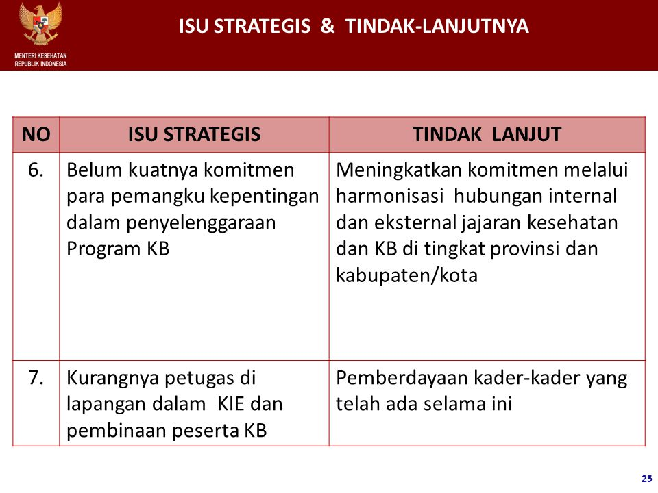 ISU STRATEGIS & TINDAK-LANJUTNYA