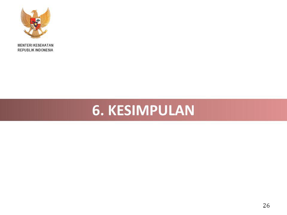MENTERI KESEHATAN REPUBLIK INDONESIA 6. KESIMPULAN