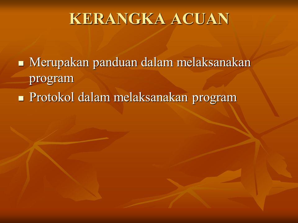 KERANGKA ACUAN Merupakan panduan dalam melaksanakan program
