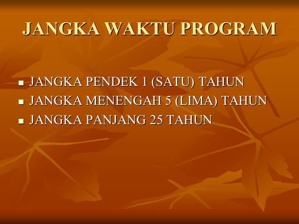 JANGKA WAKTU PROGRAM JANGKA PENDEK 1 (SATU) TAHUN