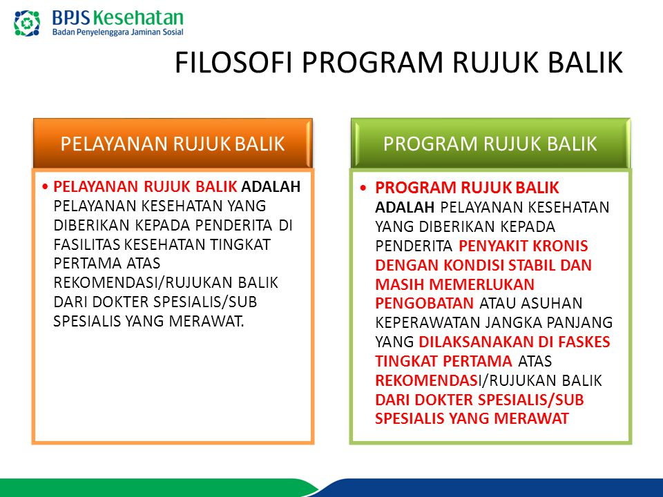 FILOSOFI PROGRAM RUJUK BALIK