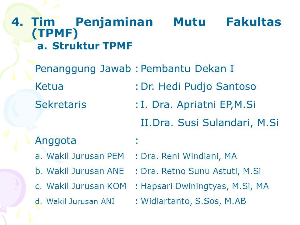 Tim Penjaminan Mutu Fakultas (TPMF)