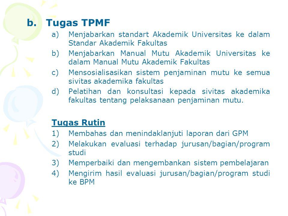 Tugas TPMF Menjabarkan standart Akademik Universitas ke dalam Standar Akademik Fakultas.