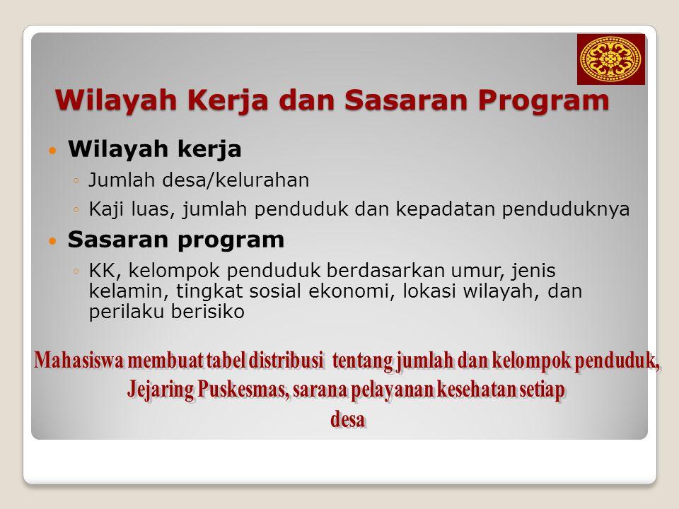 Wilayah Kerja dan Sasaran Program
