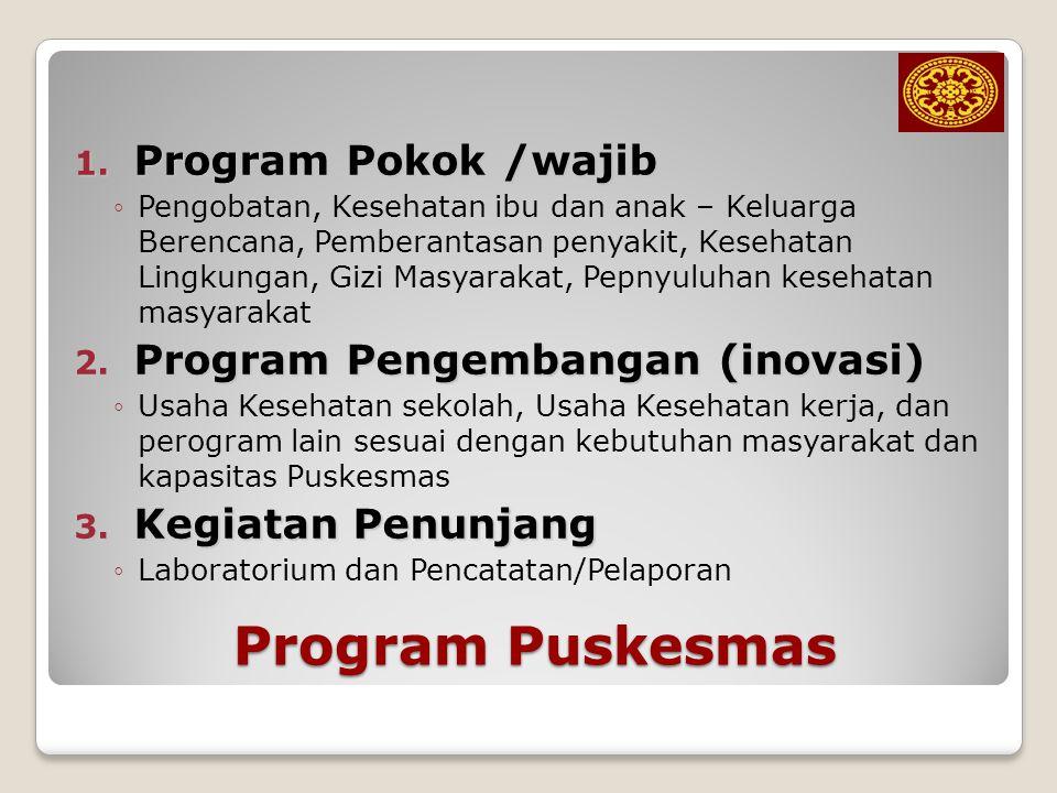 Program Puskesmas Program Pokok /wajib Program Pengembangan (inovasi)