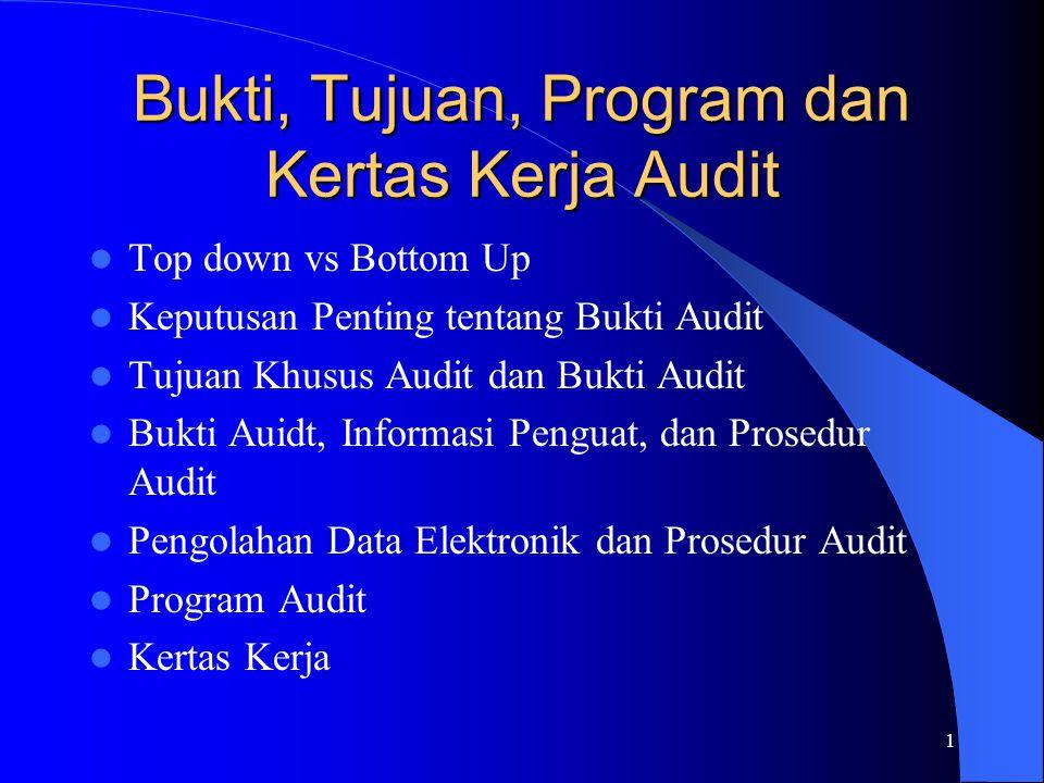Bukti, Tujuan, Program dan Kertas Kerja Audit