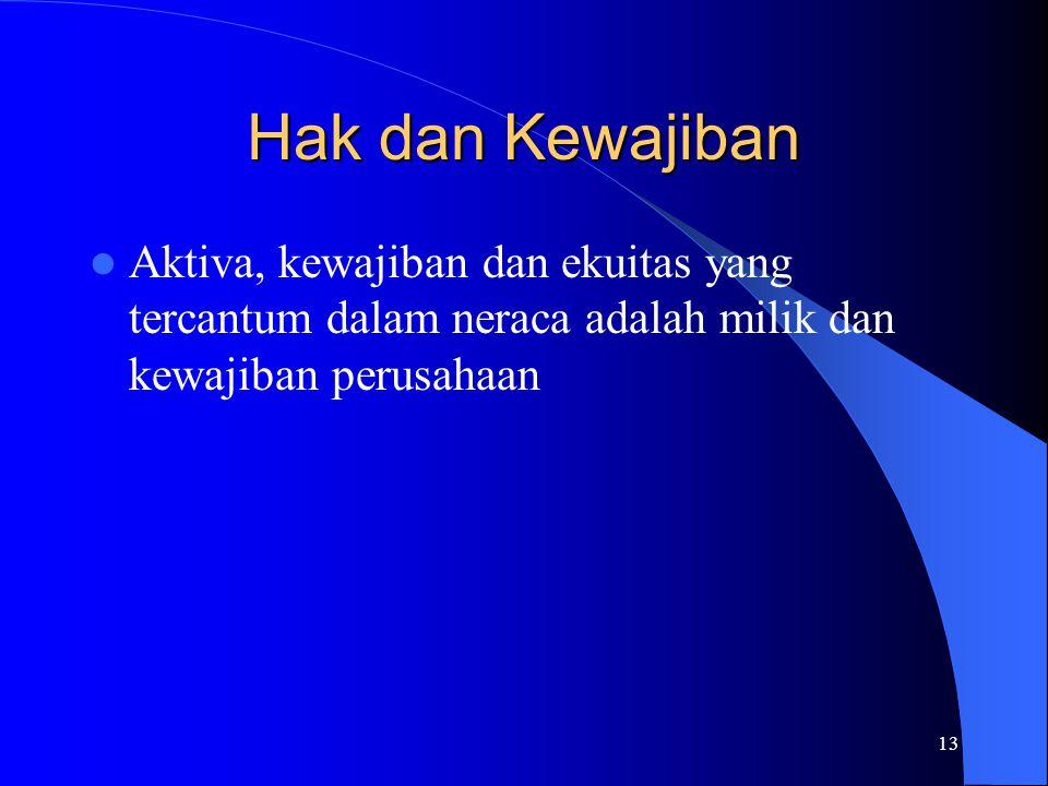 Hak dan Kewajiban Aktiva, kewajiban dan ekuitas yang tercantum dalam neraca adalah milik dan kewajiban perusahaan.