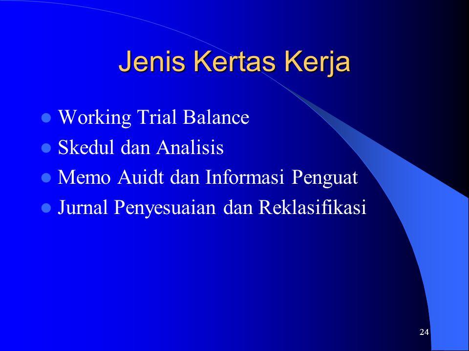 Jenis Kertas Kerja Working Trial Balance Skedul dan Analisis