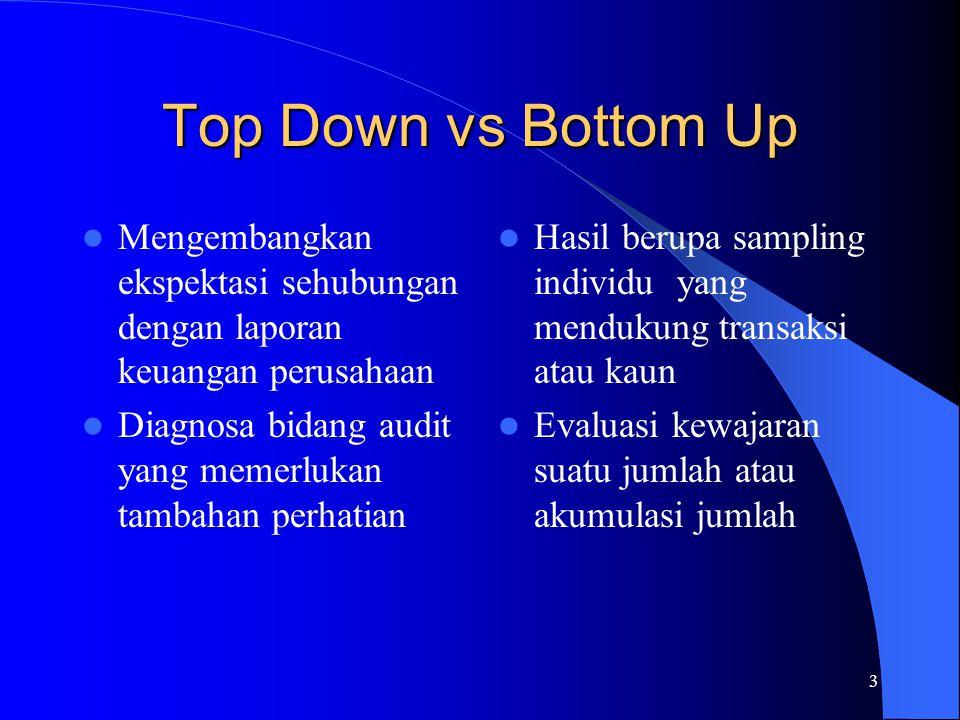 Top Down vs Bottom Up Mengembangkan ekspektasi sehubungan dengan laporan keuangan perusahaan.