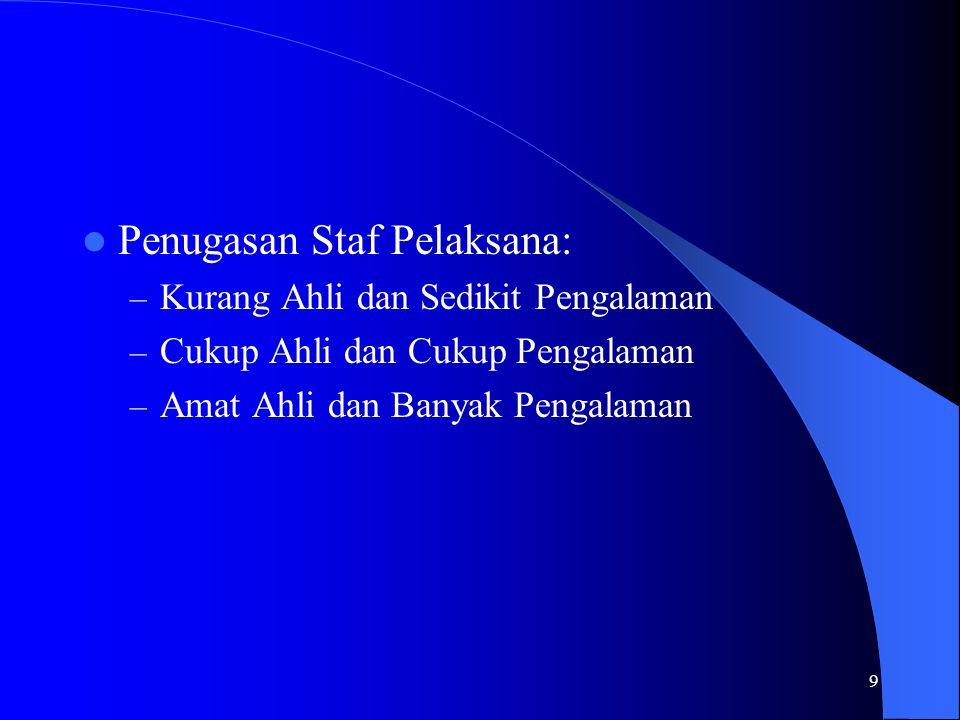 Penugasan Staf Pelaksana: