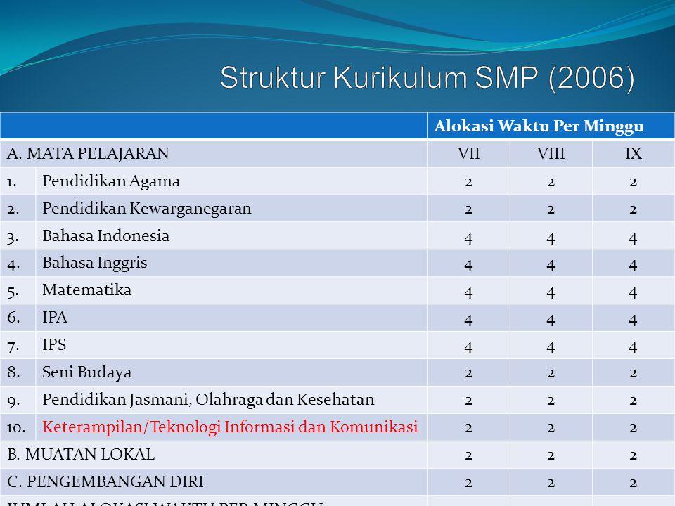Struktur Kurikulum SMP (2006)