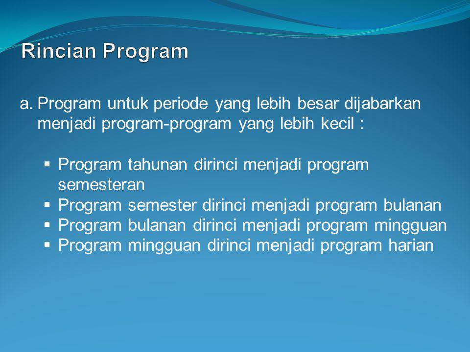 Rincian Program Program untuk periode yang lebih besar dijabarkan menjadi program-program yang lebih kecil :