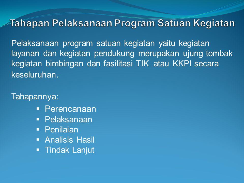 Tahapan Pelaksanaan Program Satuan Kegiatan