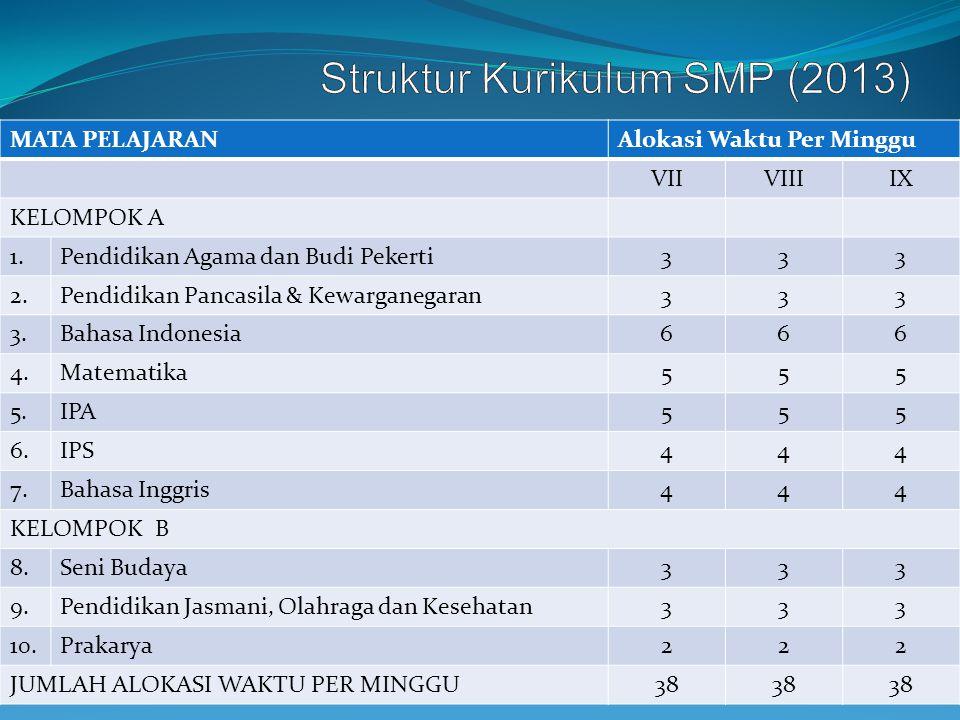 Struktur Kurikulum SMP (2013)