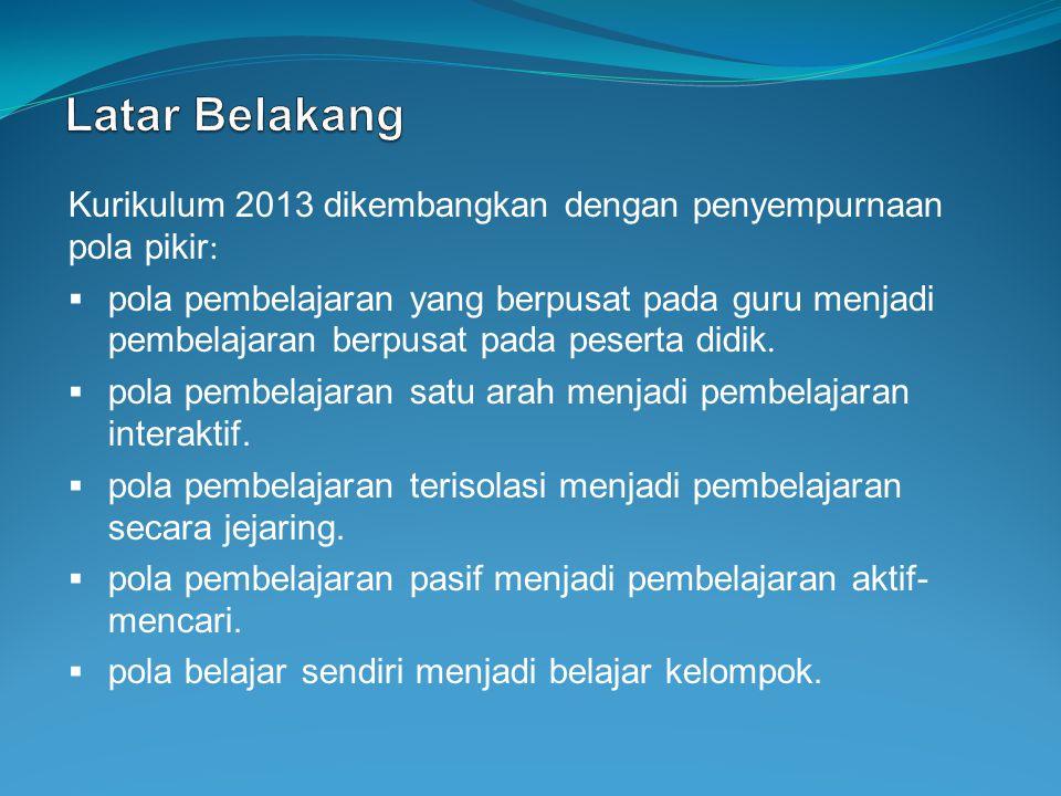Latar Belakang Kurikulum 2013 dikembangkan dengan penyempurnaan pola pikir: