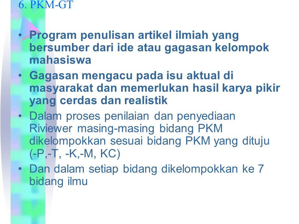 6. PKM-GT Program penulisan artikel ilmiah yang bersumber dari ide atau gagasan kelompok mahasiswa.