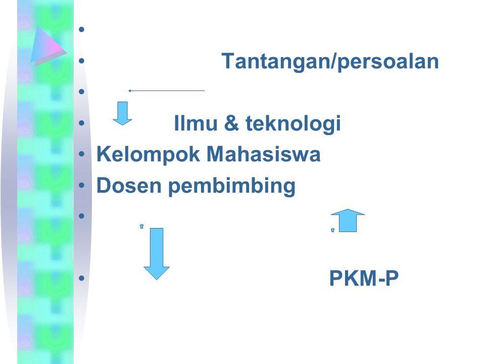 Tantangan/persoalan Ilmu & teknologi Kelompok Mahasiswa Dosen pembimbing PKM-P