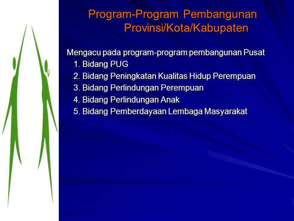 Program-Program Pembangunan Provinsi/Kota/Kabupaten