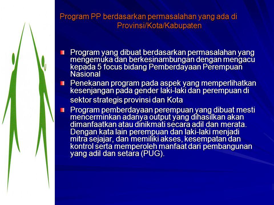 Program PP berdasarkan permasalahan yang ada di Provinsi/Kota/Kabupaten