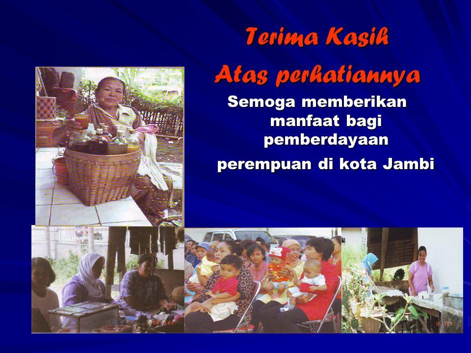 Semoga memberikan manfaat bagi pemberdayaan perempuan di kota Jambi