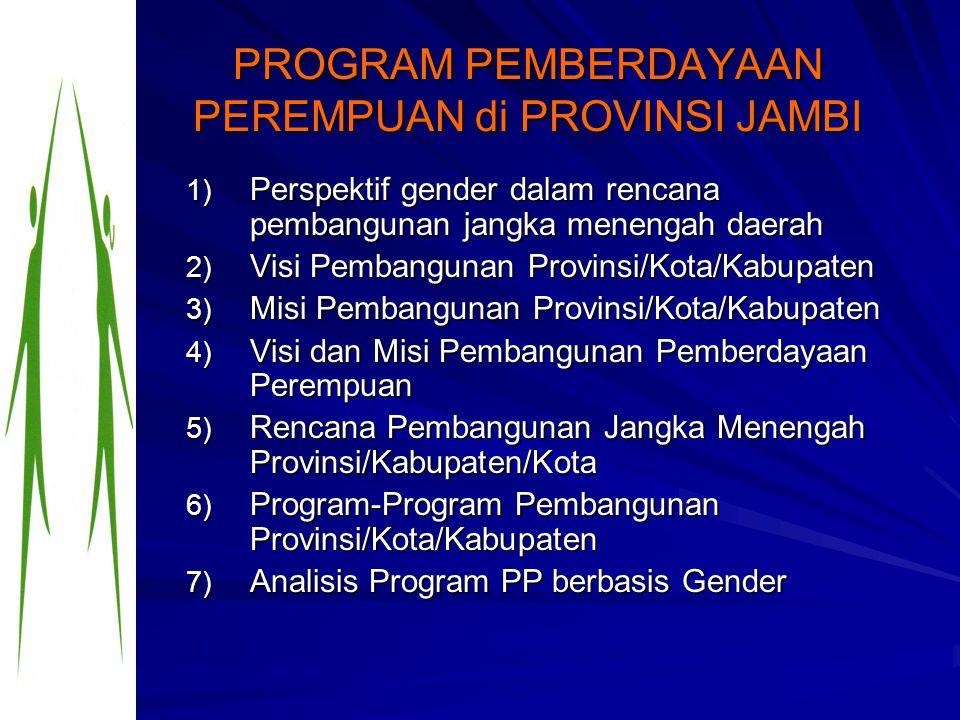 PROGRAM PEMBERDAYAAN PEREMPUAN di PROVINSI JAMBI