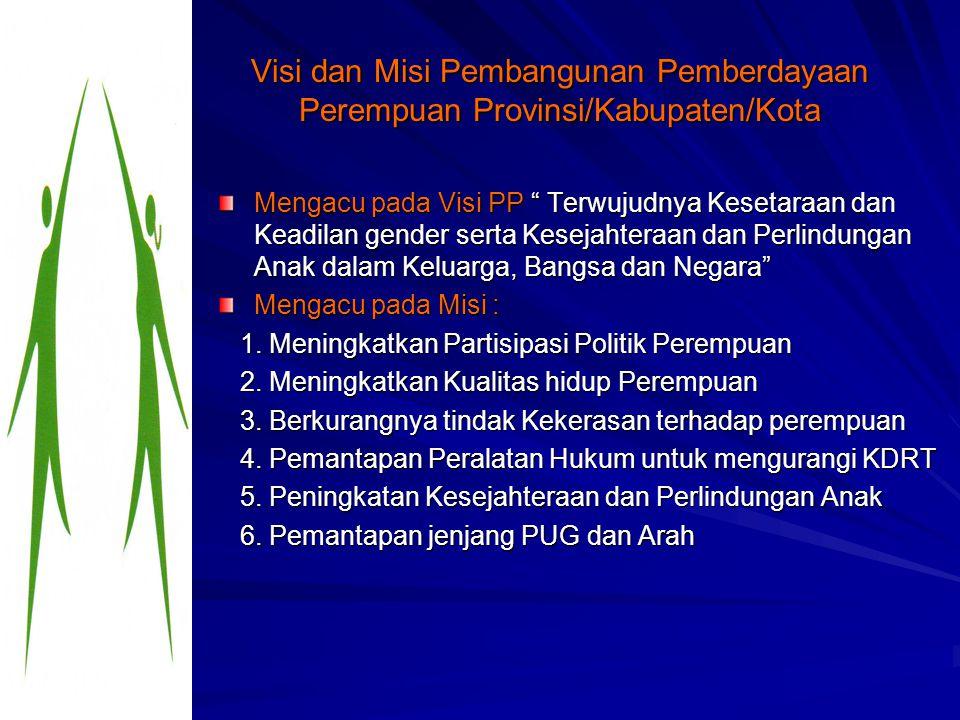 Visi dan Misi Pembangunan Pemberdayaan Perempuan Provinsi/Kabupaten/Kota