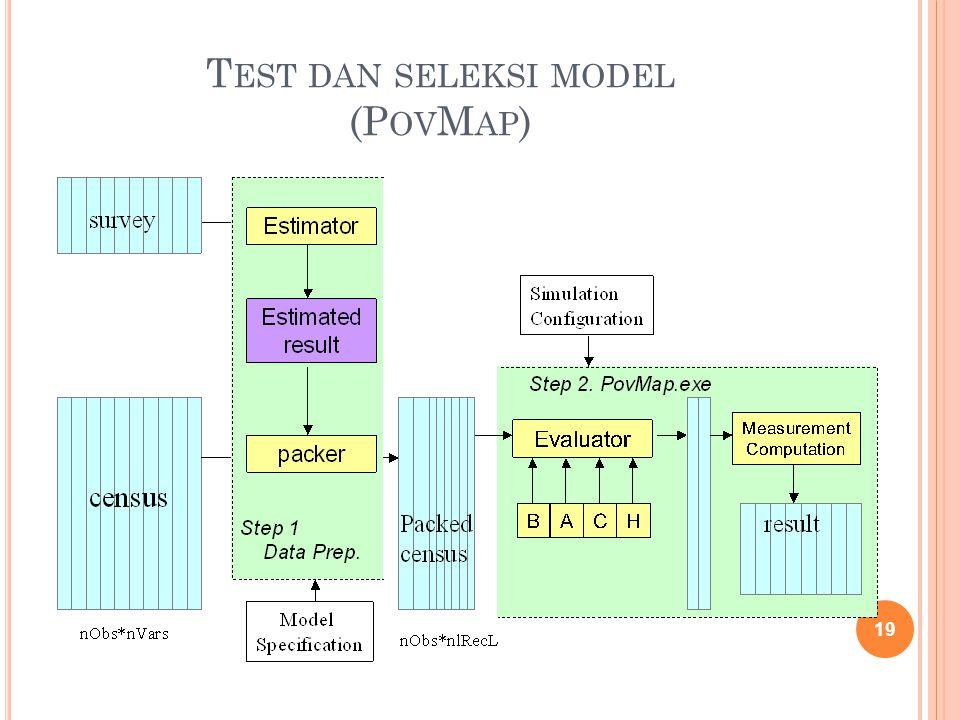 Test dan seleksi model (PovMap)