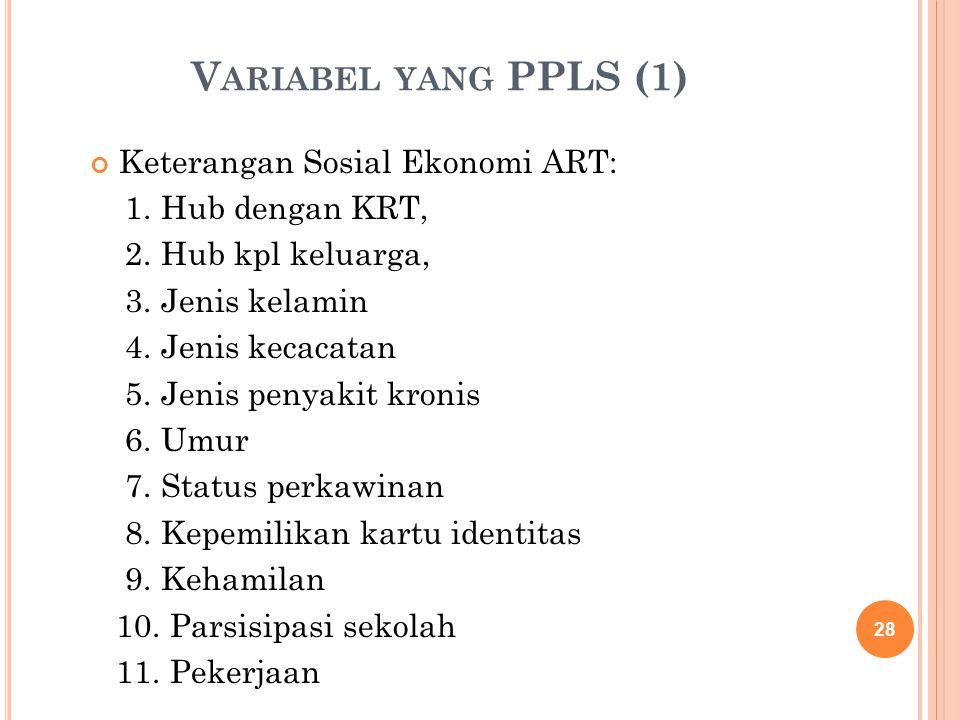 Variabel yang PPLS (1) Keterangan Sosial Ekonomi ART: