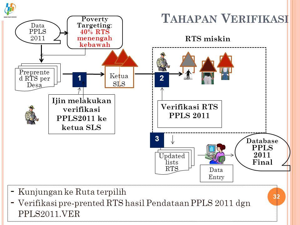 Ijin melakukan verifikasi PPLS2011 ke ketua SLS